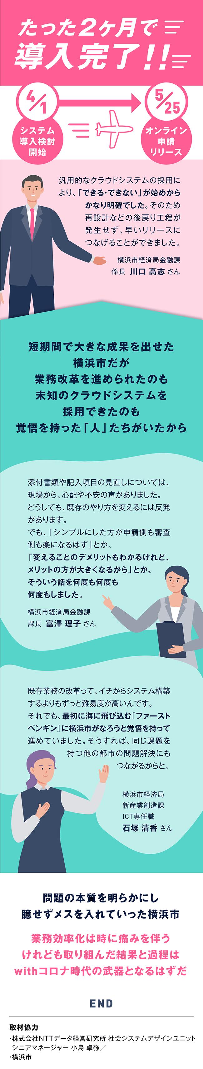 事例対応者インタビュー
